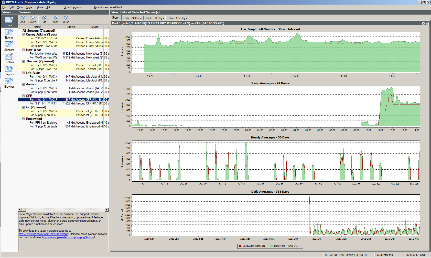 how to build a bandwidth monitor
